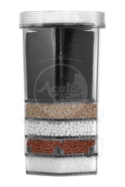 Acala-Quell-Wasserfilter-Aktivkohle-Quellwasser-sauberes-Wasser-Leitungswasser-Gesundheit-12